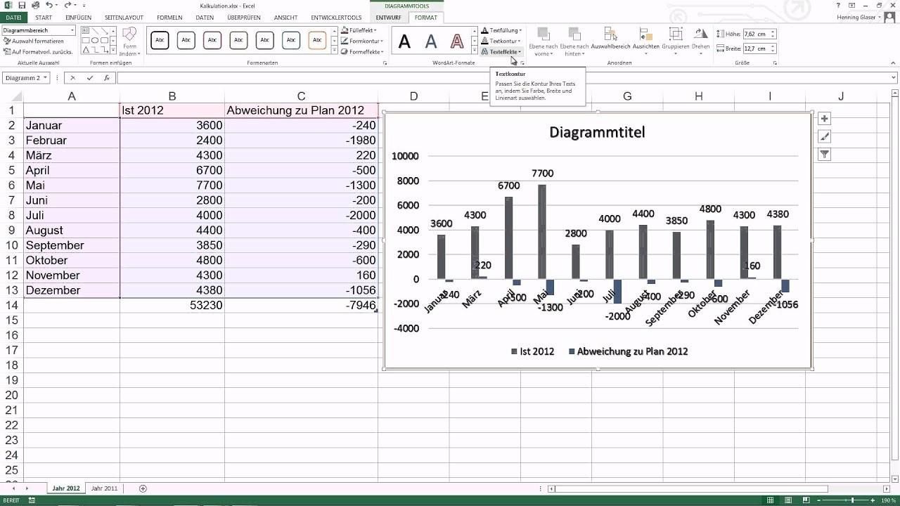 Excel Spreadsheet Erstellen for 16+ Excel Säulendiagramm Erstellen  Elyseerepublique