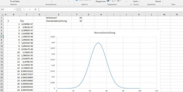 Excel Spreadsheet Erstellen Throughout 16  Excel Säulendiagramm Erstellen  Elyseerepublique