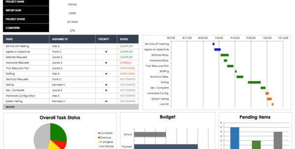 Excel Spreadsheet Examples For Students Regarding 32 Free Excel Spreadsheet Templates  Smartsheet