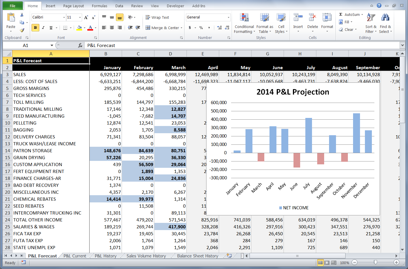 Excel Spreadsheet Examples Intended For Excel Spreadsheet Templates Sample  Get Sniffer
