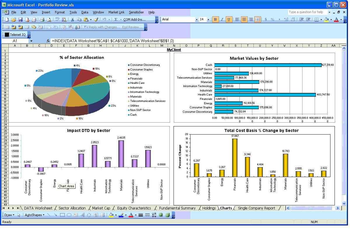 Excel Spreadsheet Examples Regarding Example Spreadsheets In Excel  Homebiz4U2Profit