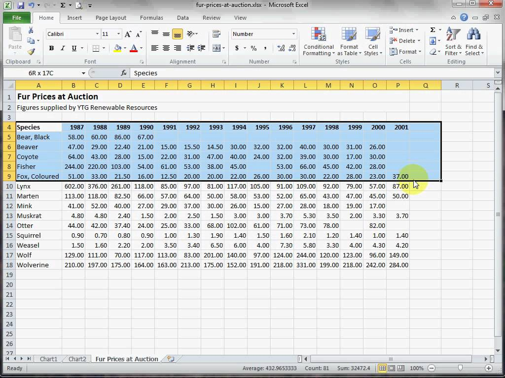 Excel Spreadsheet Exercises Within Practice Excel Spreadsheet Sheets For Best Practices In Worksheet