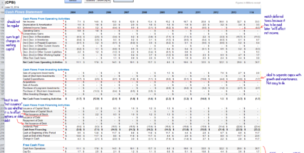 Excel Spreadsheet Financial Statement Regarding Financial Statement Analysis Excel Spreadsheet  Homebiz4U2Profit