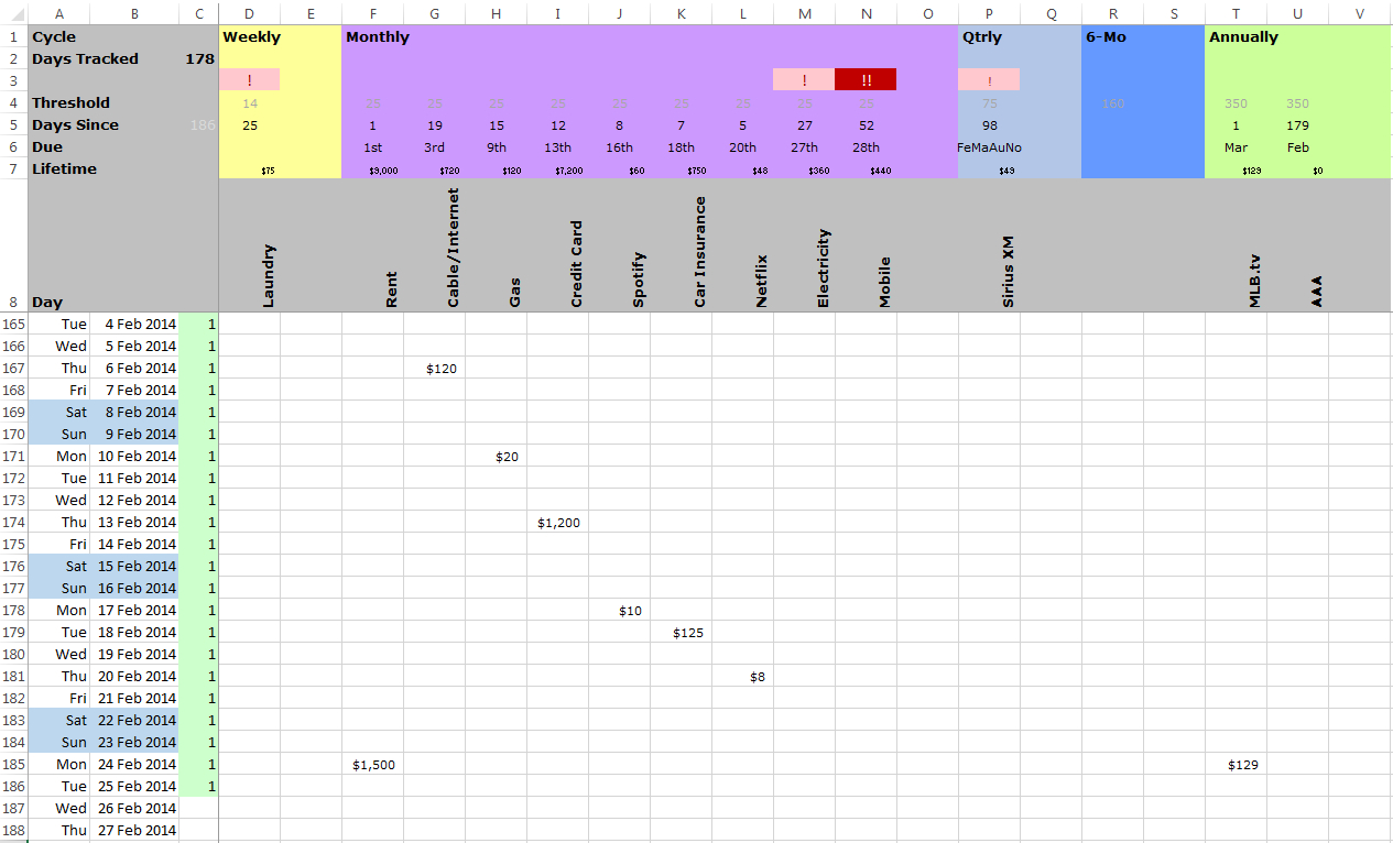 Excel Spreadsheet For Bill Tracking Within Github  Ernesthwang/spreadsheets.bills: A Simple Excel Spreadsheet