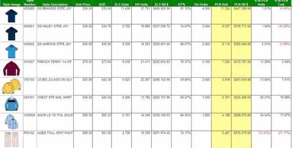 Excel Spreadsheet For Clothing Inventory Within Example Of Clothing Inventoryadsheet Sheet For Small Business Best