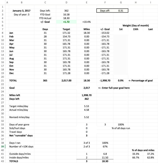 Excel Spreadsheet For Estate Accounting For Estate Accounting Spreadsheet Spreadsheet Software Spreadsheet For