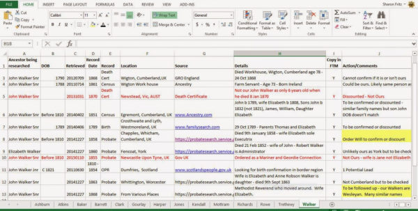 Excel Spreadsheet For Estate Accounting Inside Spreadsheet For Estate Accounting  Homebiz4U2Profit