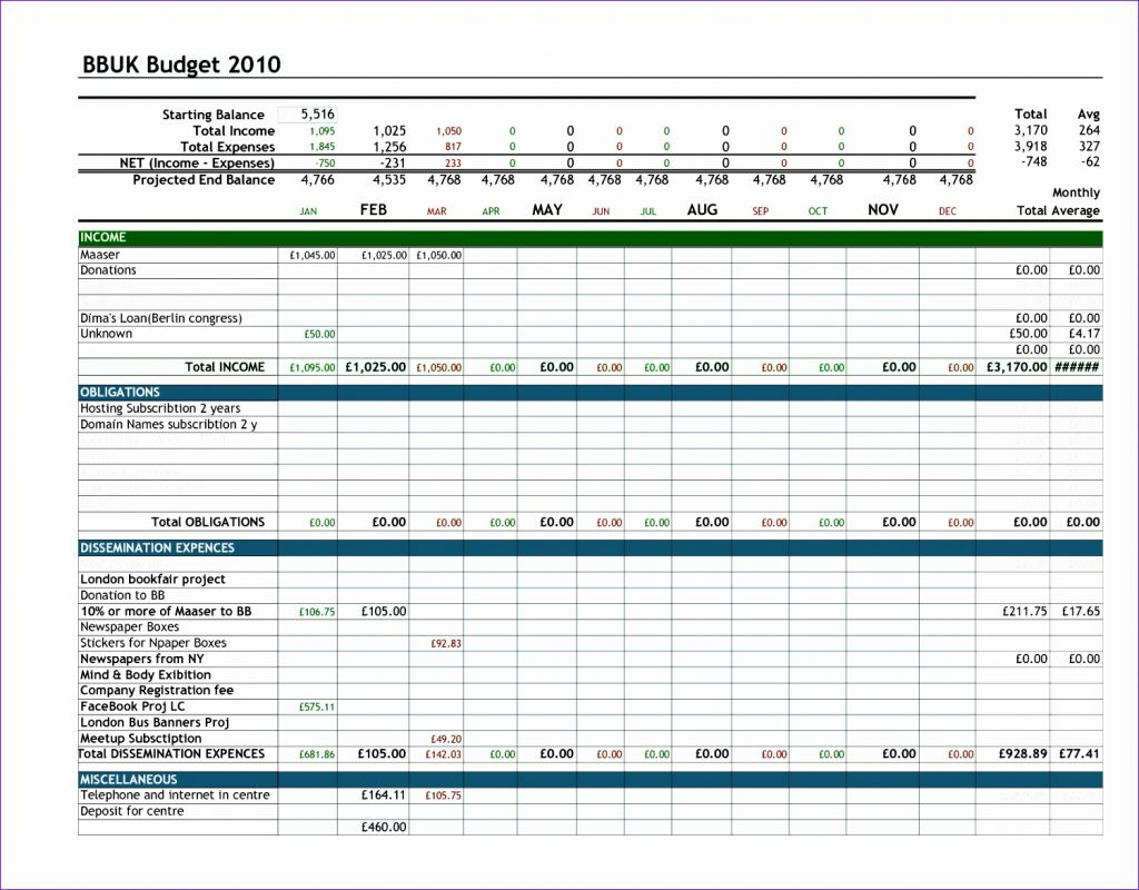 Excel Spreadsheet For Expenses Inside Best Personal Finance Spreadsheet Expenses Excel Template Cauts