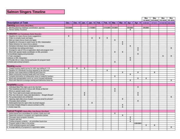 Excel Spreadsheet For Expenses Throughout Trucking Expenses Spreadsheet And 100 Spreadsheet Business Expenses