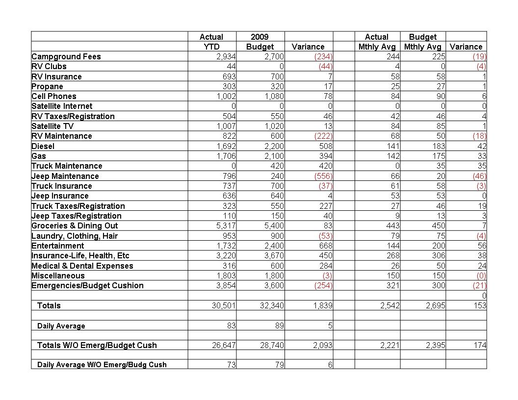 Excel Spreadsheet For Hair Salon in Hair Stylist Income Spreadsheet Salon Expense Maggi Locustdesign Co