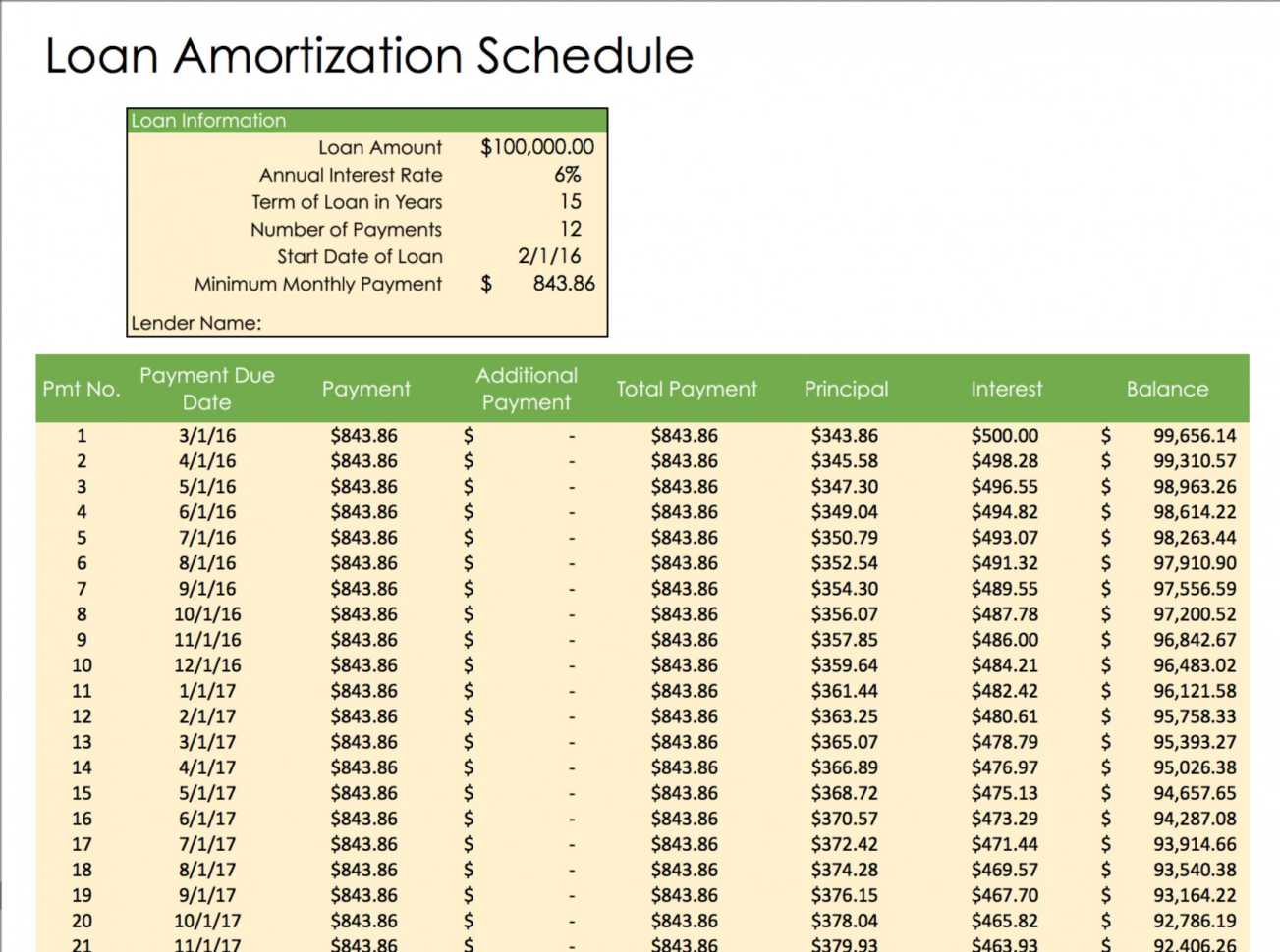 Excel Spreadsheet For Loan Payments For 013 Loan Payment Emi Calculator Template Amortization Amazoncom