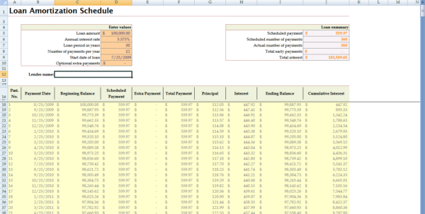 Excel Spreadsheet For Loan Payments Regarding Mortgage Payment Table Spreadsheet Loan Amortization Schedule Excel