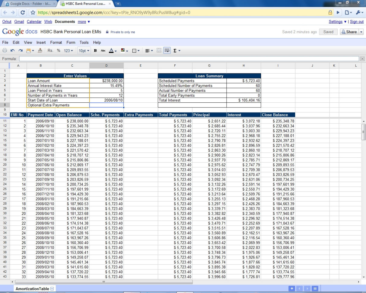 Excel Spreadsheet For Loan Repayments For Calculate Loan Repayments Excel Spreadsheet  Spreadsheet Collections