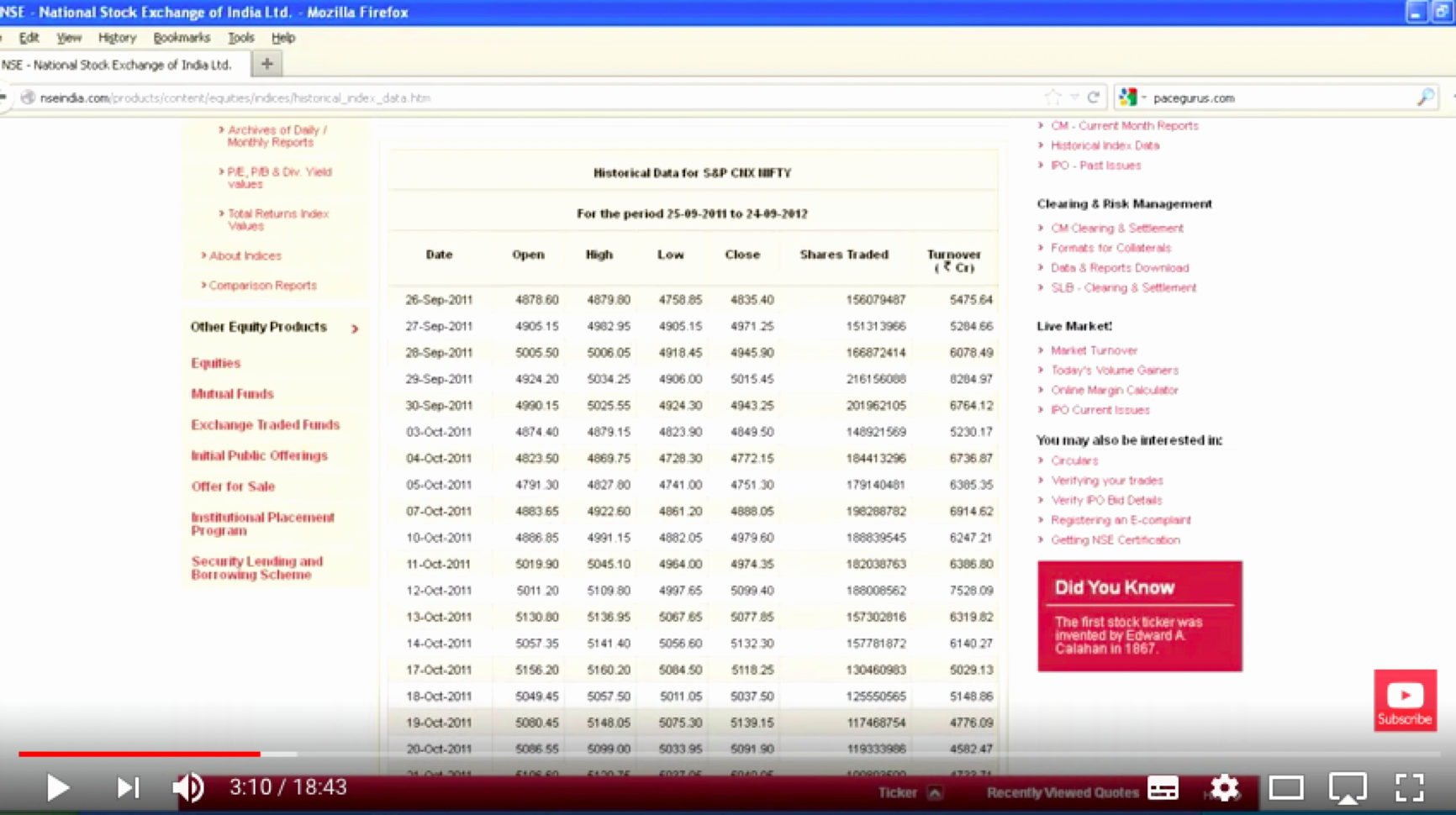 Excel Spreadsheet For Loan Repayments Throughout Loan Amortization Excel Template Free Best Of Mortgage Amortization