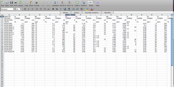Excel Spreadsheet For Mac For Excel Spreadsheet For Macbook Pro Screen Shot At Pm Templates Mac