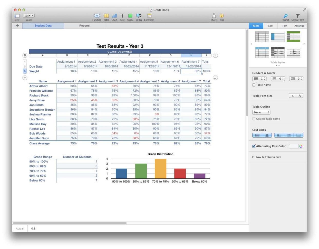 Excel Spreadsheet For Macbook Pro For Best Mac Spreadsheet Apps  Macworld Uk