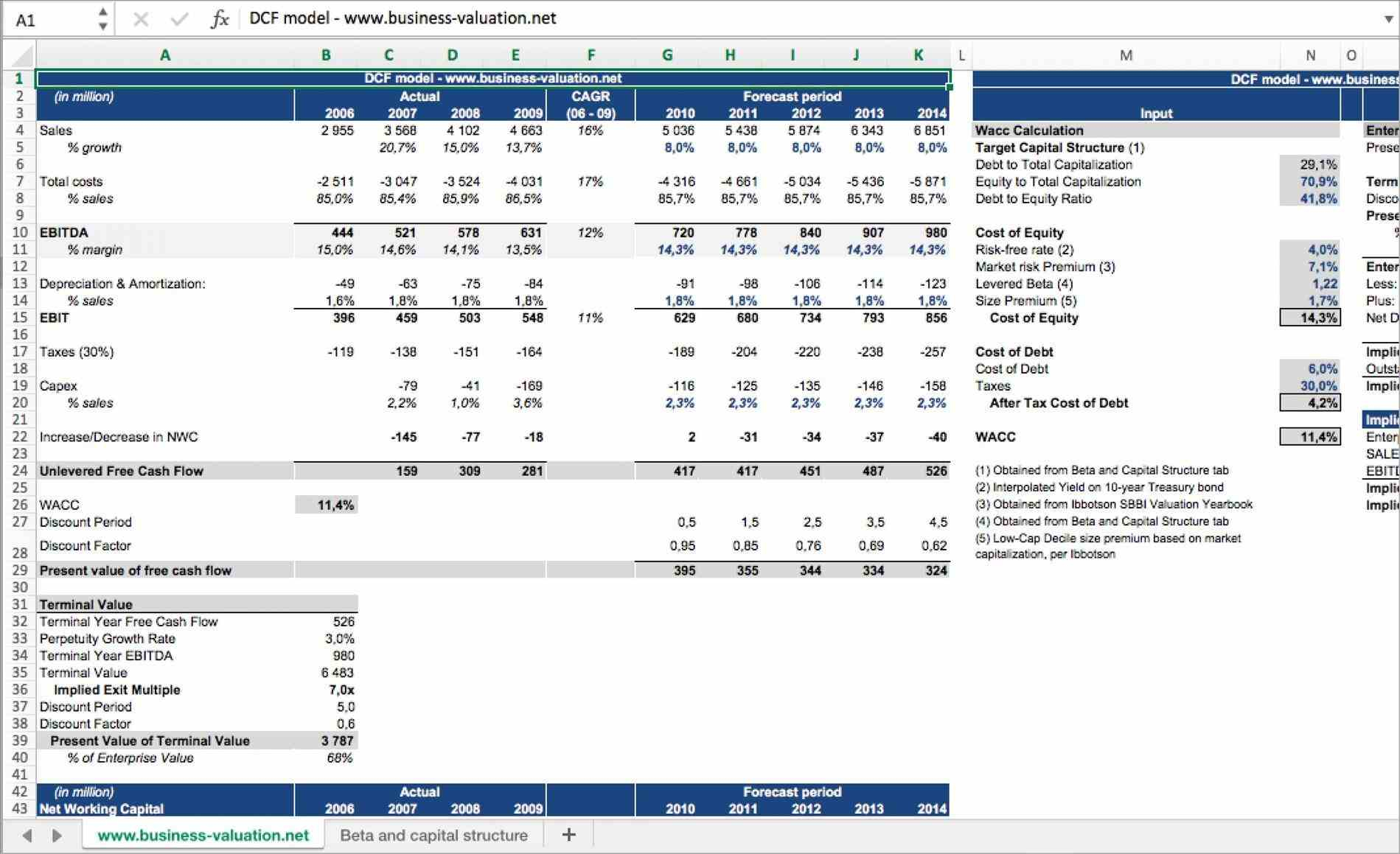 Excel Spreadsheet For Macbook Pro With Free Excel Spreadsheet Softwarenload Program For Macbook Pro Best