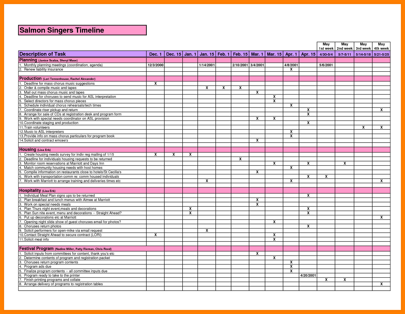 Excel Spreadsheet For Monthly Bills in Monthly Bills Spreadsheet Template Excel Invoice Budget India Sheet