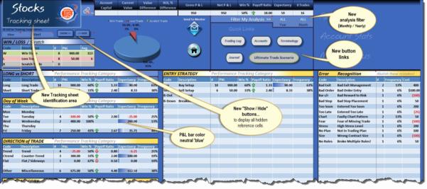 Excel Spreadsheet For Option Trading Pertaining To Trading Journal Spreadsheet Beautiful Trading Journal Excel Sancd