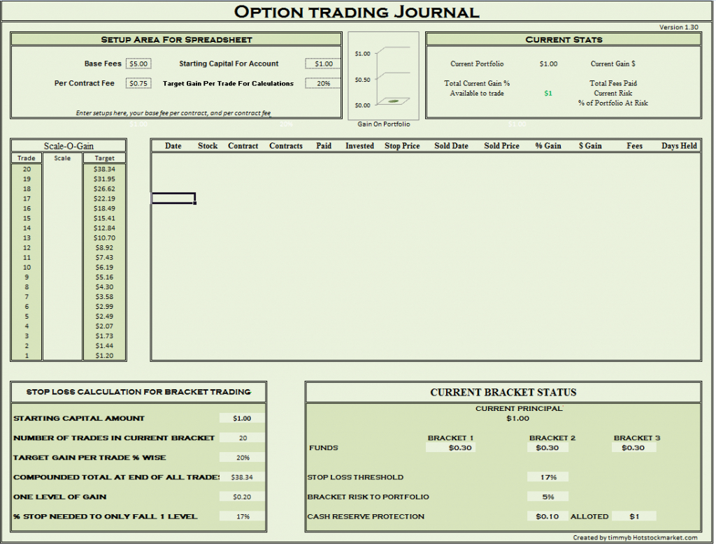Excel Spreadsheet For Option Trading Regarding Example Of Options Trading Journal Spreadsheet Download Tracker Two
