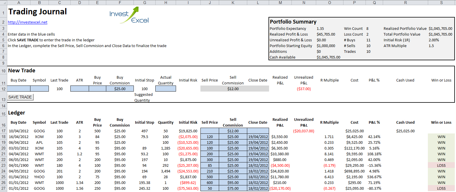 Forex trading spreadsheet