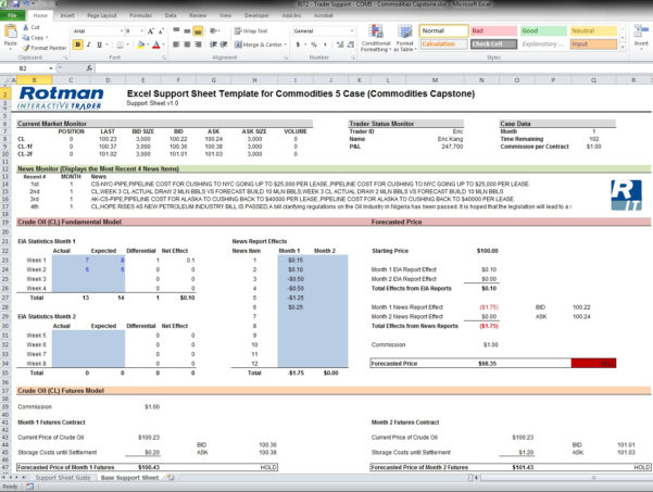 Excel Spreadsheet For Option Trading With Options Trading Excel Sheet