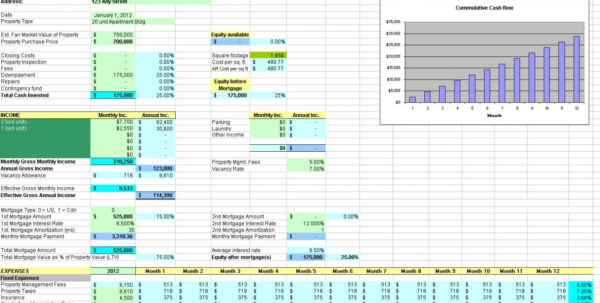 Excel Spreadsheet For Real Estate Investment In Real Estate Investment Spreadsheet Or Excel With Property Worksheet