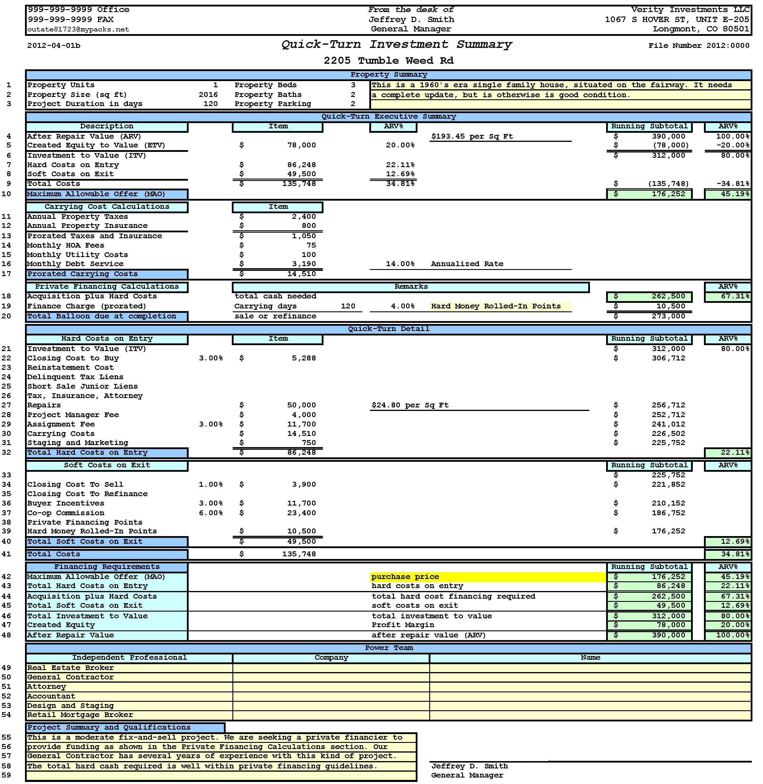 Real Estate Rental Properties: Excel Spreadsheet For Real Estate Investment