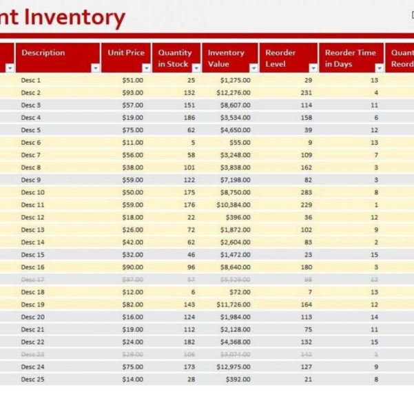 Excel Spreadsheet For Restaurant Inventory With Restaurant Inventory Spreadsheets Free Excel Spreadsheet Xls Resume