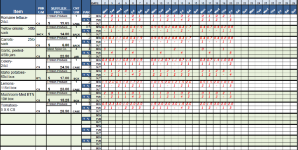 Excel Spreadsheet For Restaurant Inventory Within Perpetual Inventory  Ordering Template