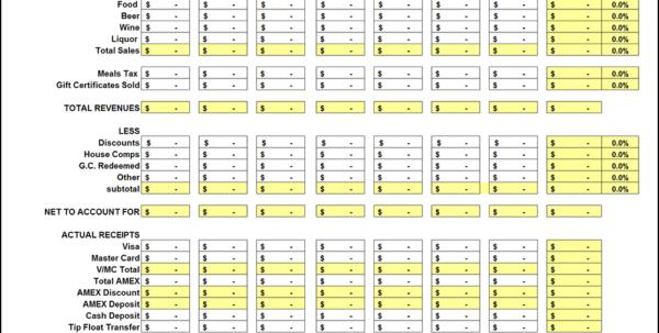 Excel Spreadsheet For Restaurant Sales Regarding Daily Sales Plus Labor Summary  Full Service Restaurant