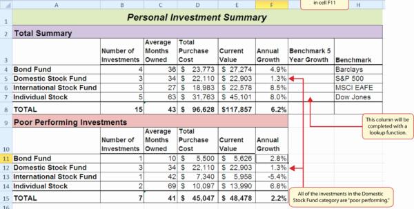 Excel Spreadsheet For Shares Portfolio For Investment Portfolio Sample Excel Fresh Sample Stock Portfolio