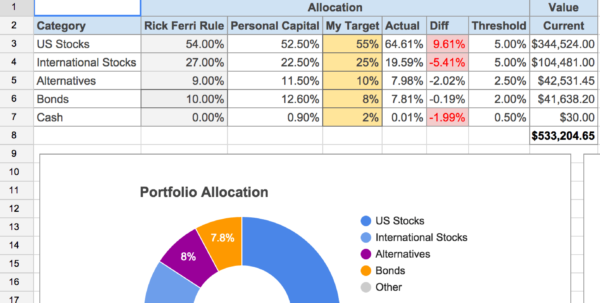 Excel Spreadsheet For Shares Portfolio In An Awesome And Free Investment Tracking Spreadsheet