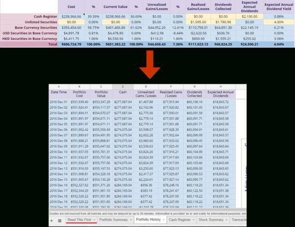 Excel Spreadsheet For Shares Portfolio Pertaining To Free Online Investment Stock Portfolio Tracker Spreadsheet