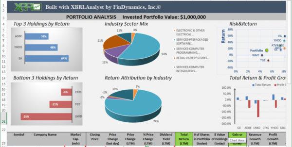 Excel Spreadsheet For Shares Portfolio Pertaining To Template: Stock Portfolio Excel Template  Planetsurveyor
