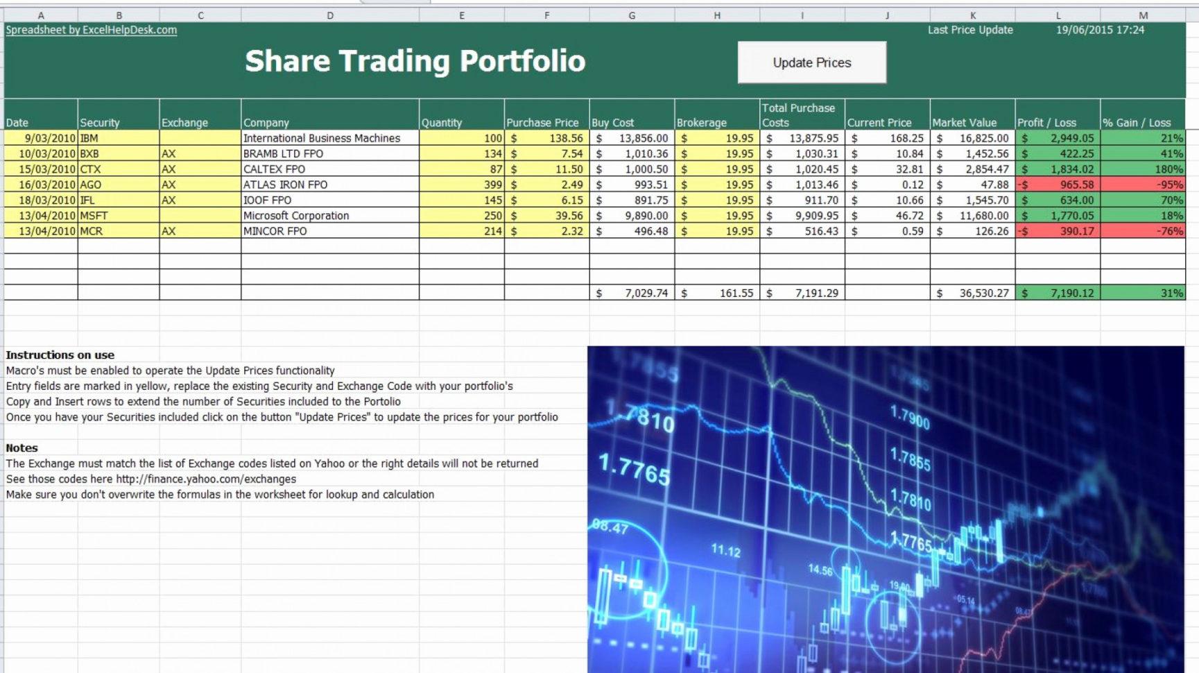 Excel Spreadsheet For Shares Portfolio Regarding 003 Stock Portfolio Excel Template Investment Tracking Spreadsheet