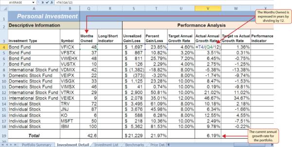 Excel Spreadsheet For Shares Portfolio With Investment Portfolio Sample Excel Valid Inventory Management Excel Excel Spreadsheet For Shares Portfolio Google Spreadsheet