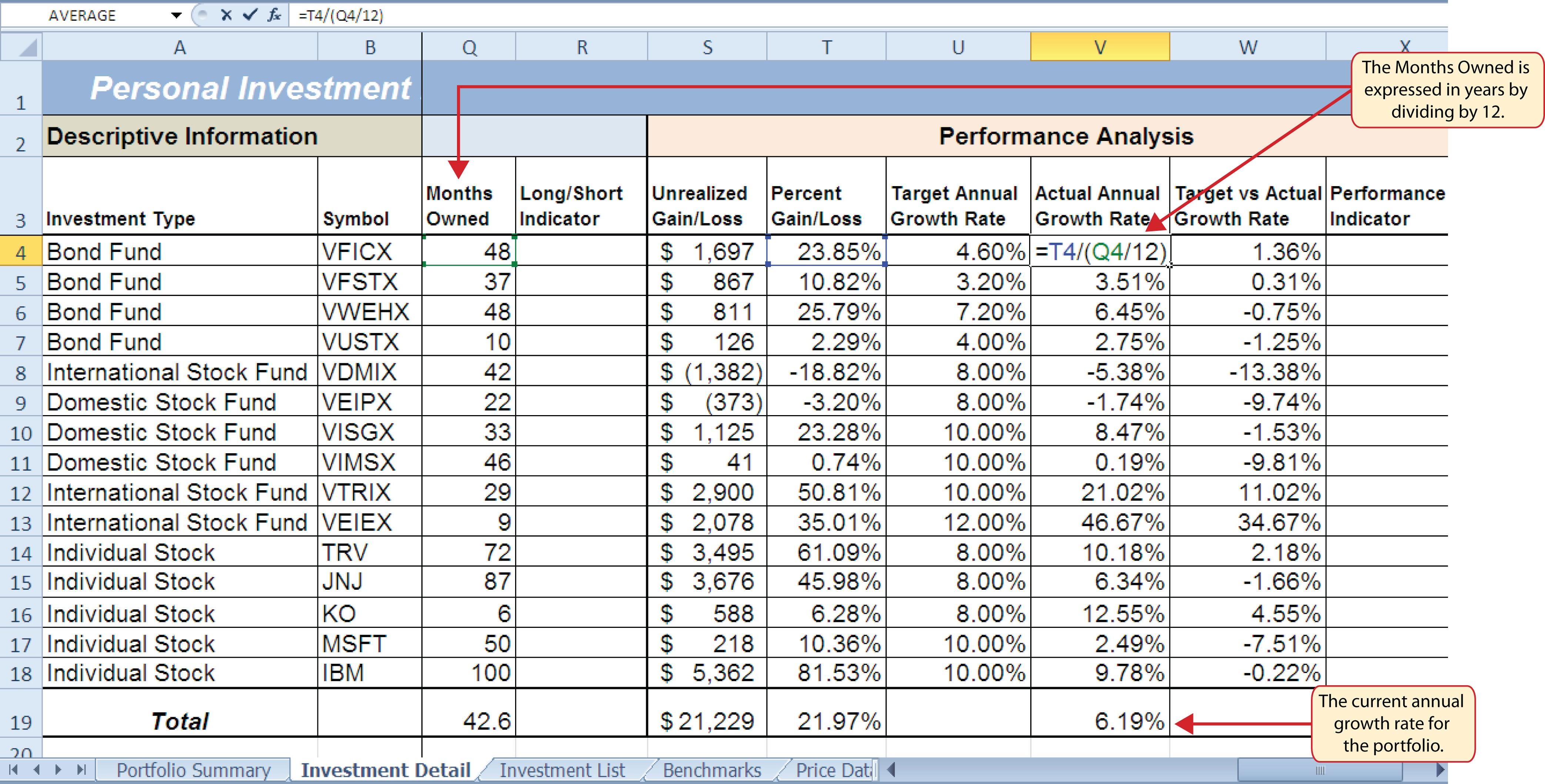 Excel Spreadsheet For Shares Portfolio With Investment Portfolio Sample Excel Valid Inventory Management Excel