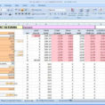 Excel Spreadsheet For Small Business Income And Expenses For Free Excel Spreadsheets For Small Business Spreadsheet Expenses