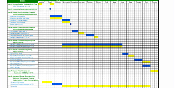 Excel Spreadsheet For Tracking Tasks Shared Workbook In Construction Schedule Using Excel Template Uhgel Beautiful Excel Excel Spreadsheet For Tracking Tasks Shared Workbook Spreadsheet Download