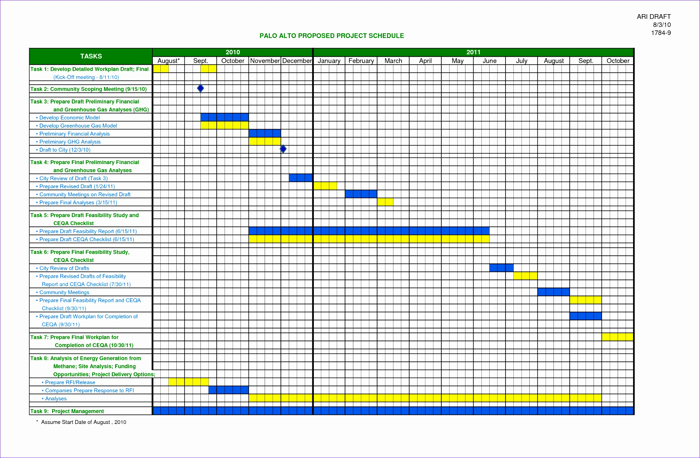 Excel Spreadsheet For Tracking Tasks Shared Workbook In Construction Schedule Using Excel Template Uhgel Beautiful Excel