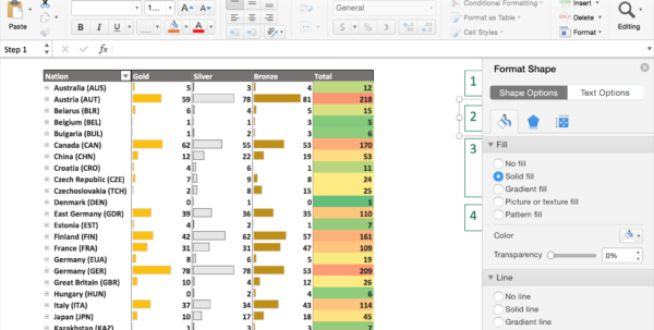 Excel Spreadsheet Formatting Tips Pertaining To 8 Tips And Tricks You Should Know For Excel 2016 For Mac  Microsoft