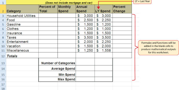 Excel Spreadsheet Formulas For Budgeting Pertaining To Excel Spreadsheet Formulas For Budgeting On Google  Parttime Jobs