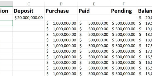 Excel Spreadsheet Formulas For Budgeting Throughout Worksheet Function  Managing Different Currencies In Excel Budget