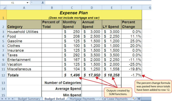 Excel Spreadsheet Formulas For Dummies Within 2.2 Statistical Functions – Beginning Excel