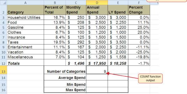 Excel Spreadsheet Functions Regarding Statistical Functions