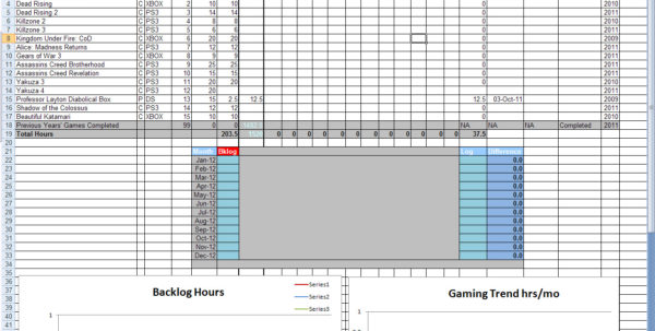 Excel Spreadsheet Games With Radiant Dreamer » Gaming Trends 2011 – How To Balance Your Gaming Excel Spreadsheet Games Payment Spreadsheet