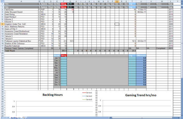 Excel Spreadsheet Games With Radiant Dreamer » Gaming Trends 2011 – How To Balance Your Gaming