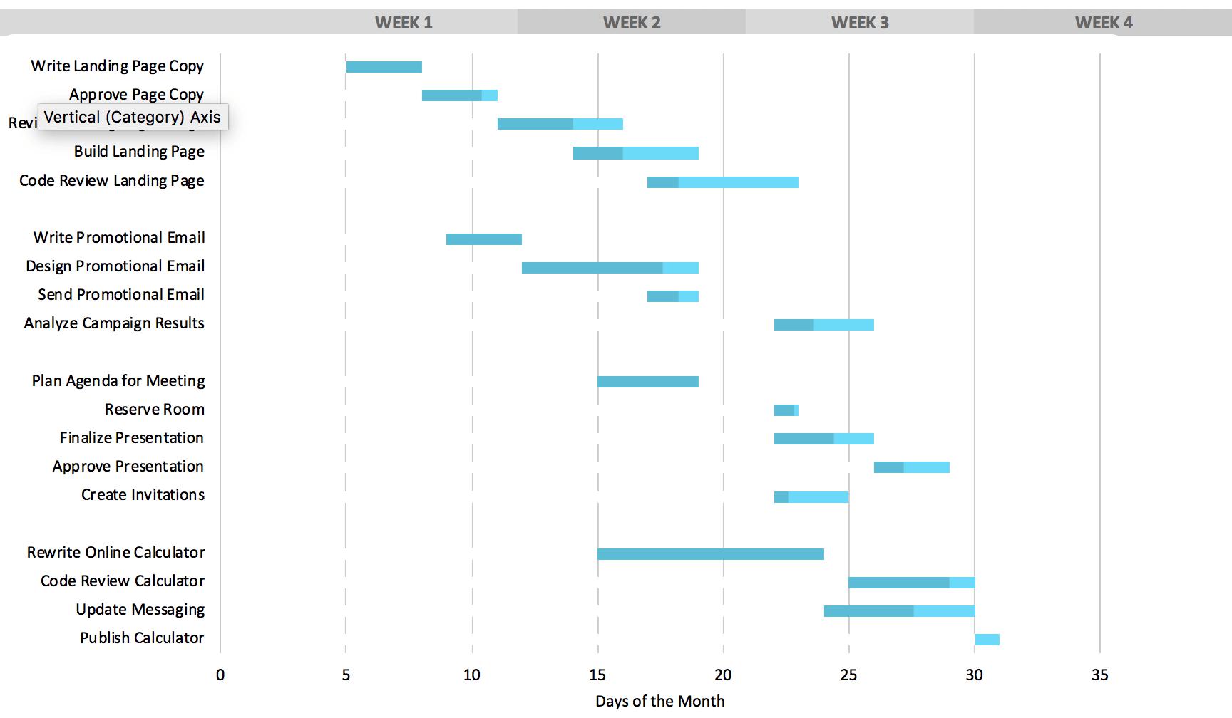 Excel Spreadsheet Gantt Chart Intended For Free Gantt Chart Excel Template: Download Now  Teamgantt