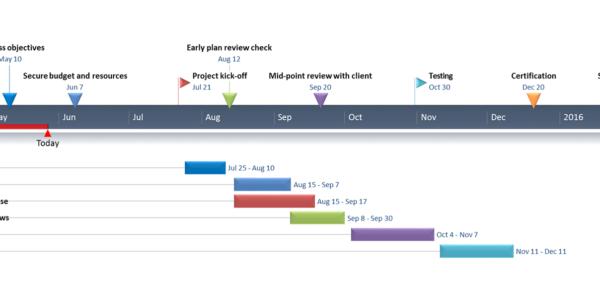 Excel Spreadsheet Gantt Chart Regarding Gantt Charts In Google Docs